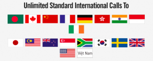 Buying-SIM-card-Australia-select-countries