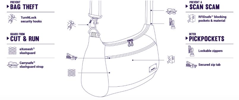 Pacsafe-CitySafe-200-anti-theft-bag